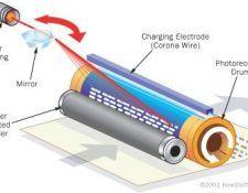 Công nghệ in laser là gì?